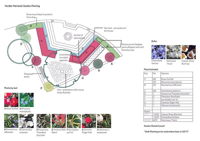 Harden Memorial Garden
